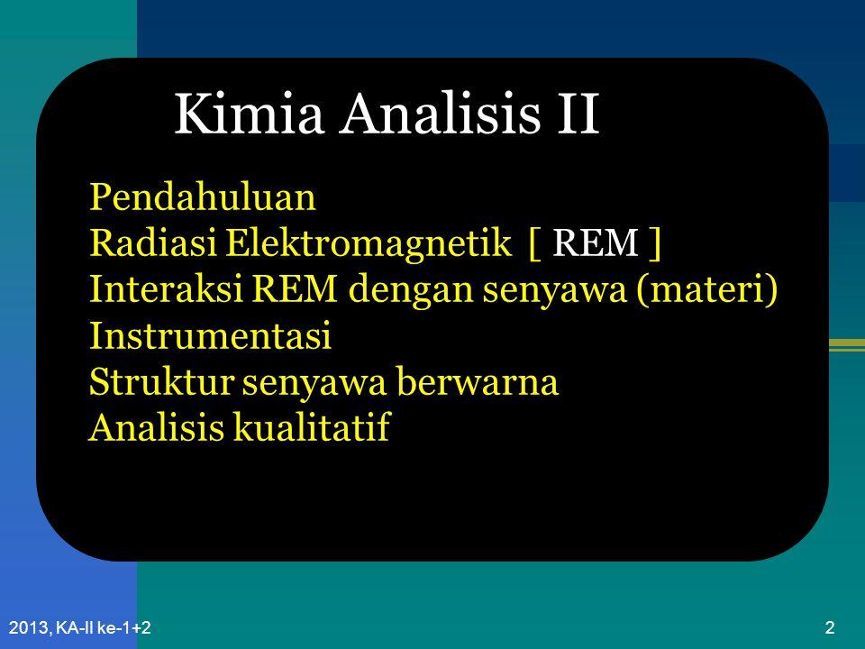 Kimia Analisis II Pendahuluan Radiasi Elektromagnetik [ REM ]
